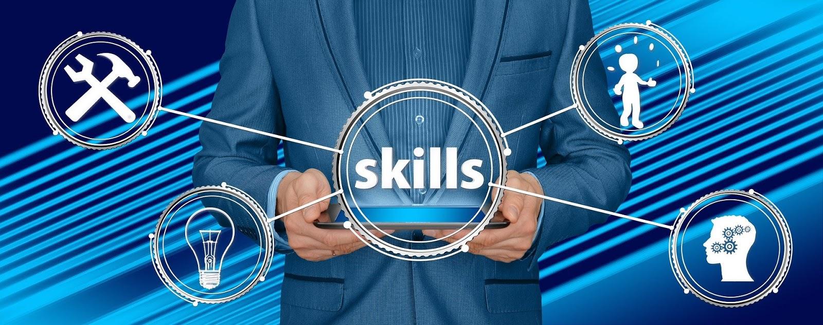 Skills mind-map